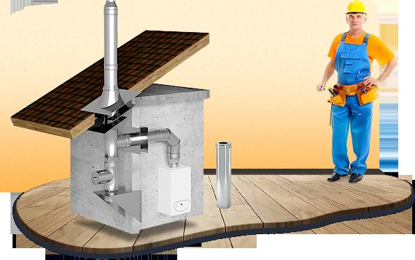 Проверка дымоходов в люберцах дымоход из нержавеющей стали 180 мм